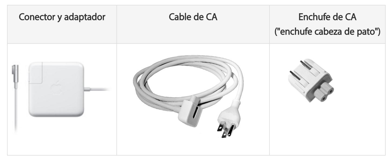 cargador para Macbook magsafe